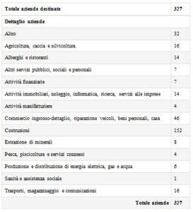 tabella-beni-mobili